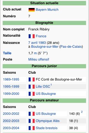 Franck Ribéry Image_89