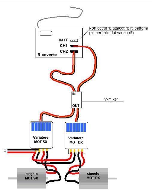 projet poncin 8X8 - Page 2 Variat10