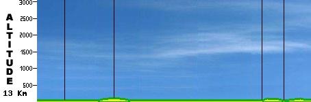 profil des concours Clm_l_10