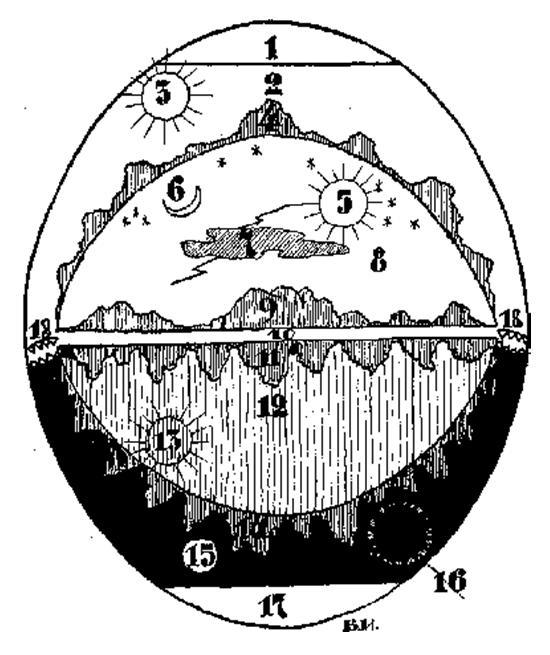 Иоанн ТЁРОХ Четыре мира-света в религиозно-поэтическом представлении славян      Aoa_a-10