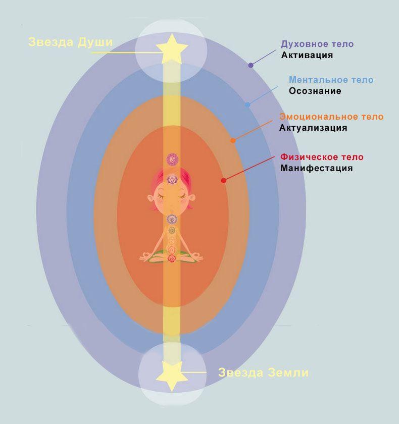 Современная наука Эзотеризм Aoa_a10