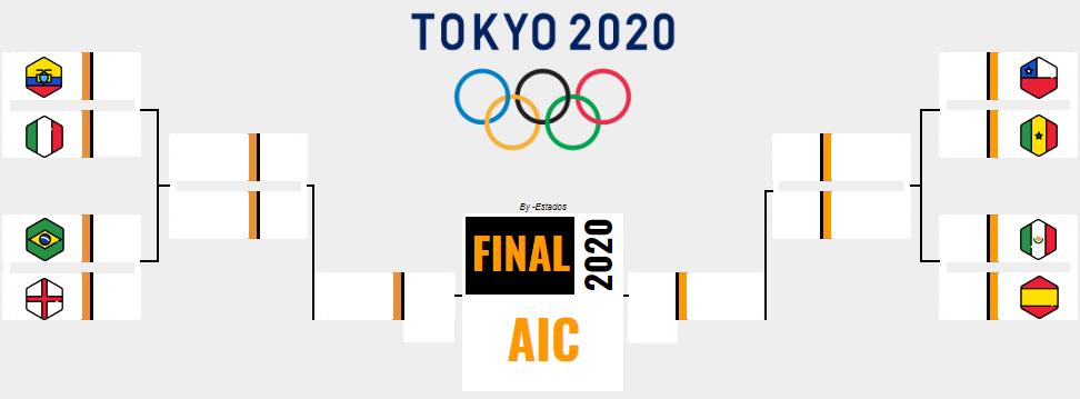 [AICv24] Resumen JJOO: SEMANA 1 Aic_cu10