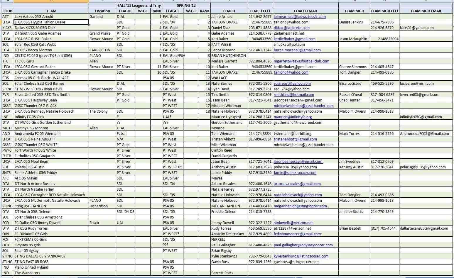 05 Girls Soccer Teams Master List 05girl18