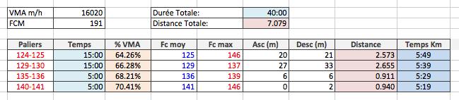 Seb44 ---) Objectifs 10 km 26/05 et 16/06 Captur79