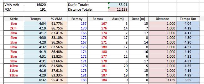 Seb44 ---) Objectifs 10 km 26/05 et 16/06 Captur80