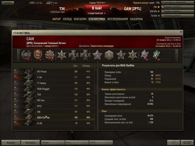 Рекорды Запорожского Танкового Легиона Shot_018