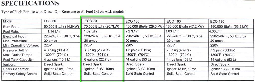 [Chauffage] Canon à chaleur KIAM Eco 70. 1410
