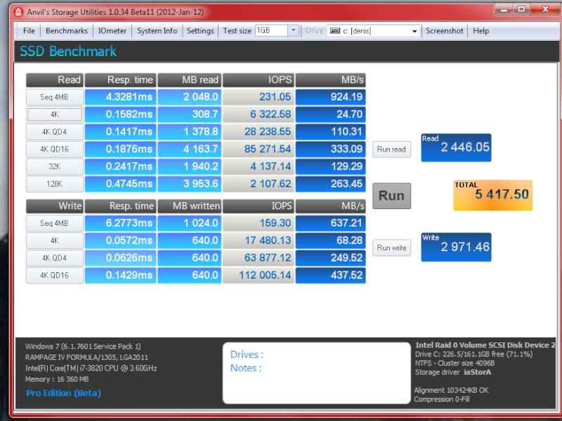 Anvil - Test de SSD très complet - Vos résultats Perfor10