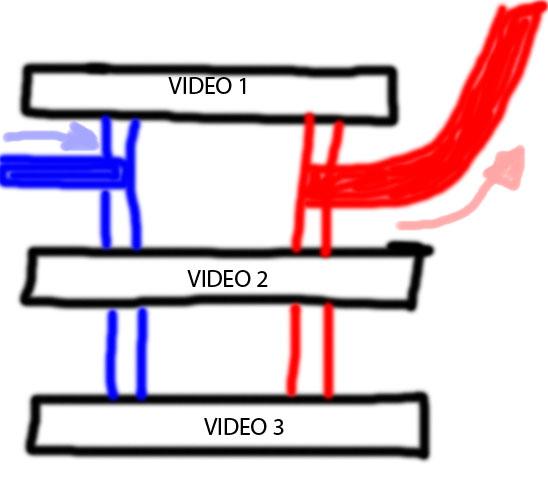 Watercooling de cartes video Waterc11