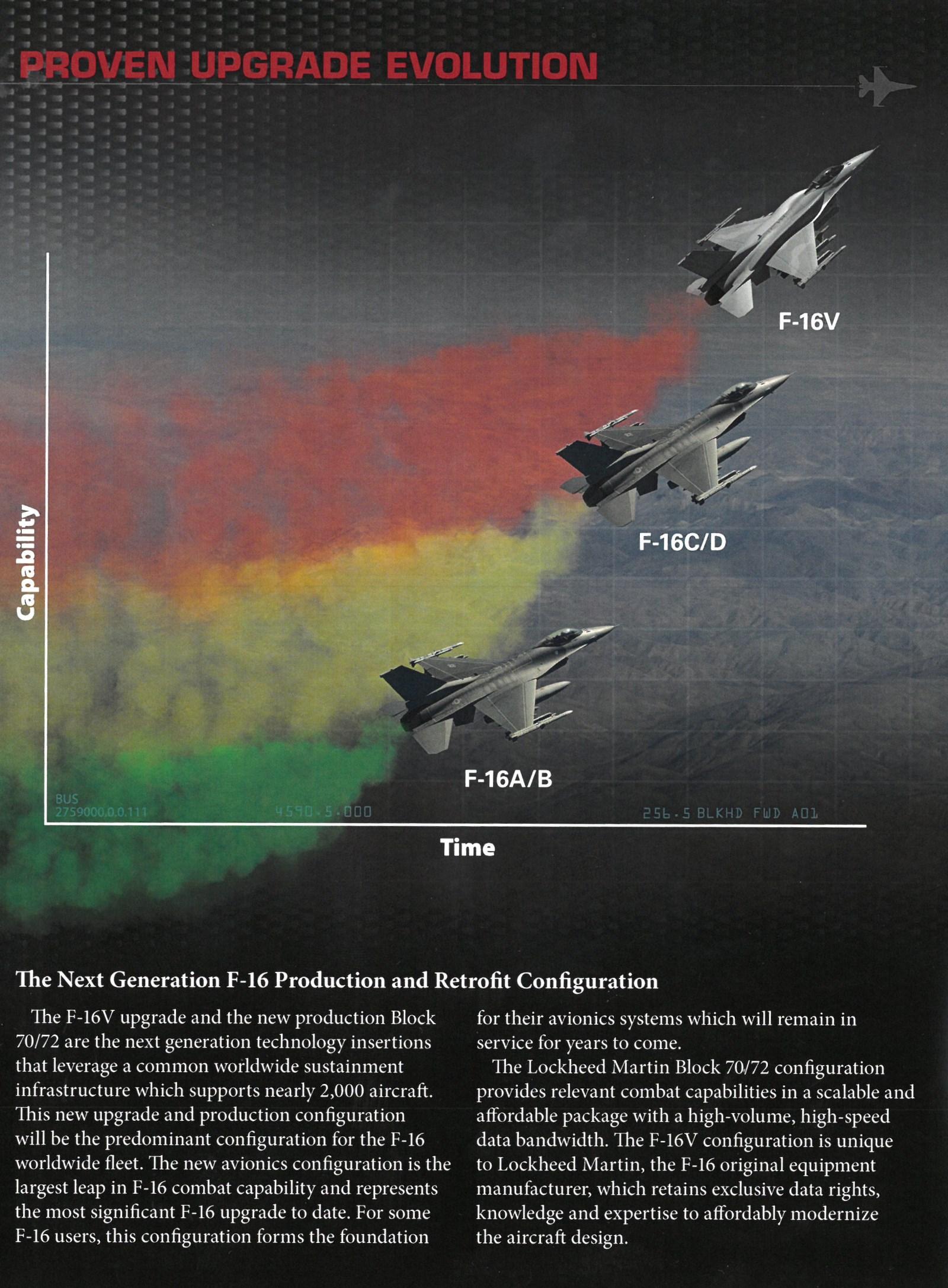 The Moroccan F-16V Viper / Block 72 program - Page 5 110