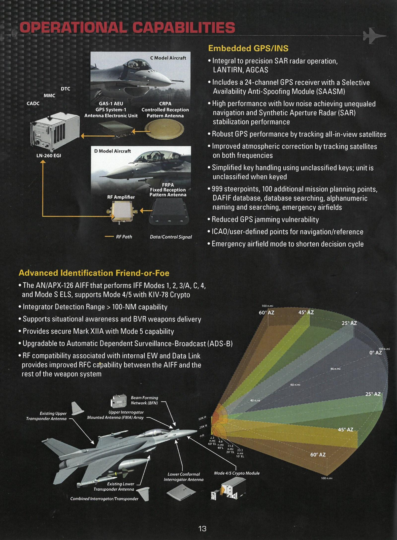 The Moroccan F-16V Viper / Block 72 program - Page 5 1310