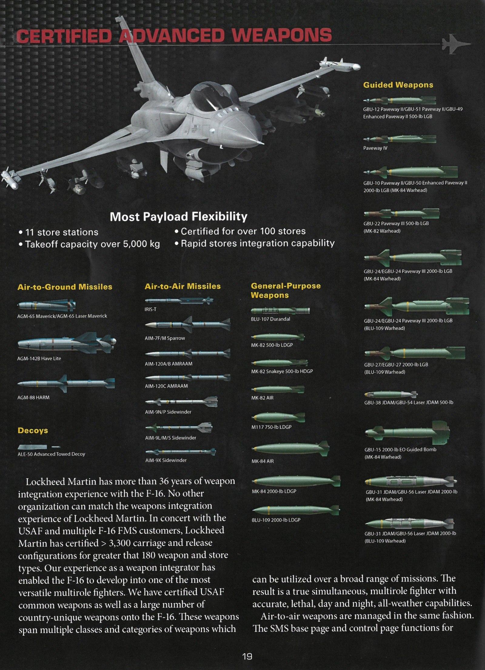 The Moroccan F-16V Viper / Block 72 program - Page 5 1910
