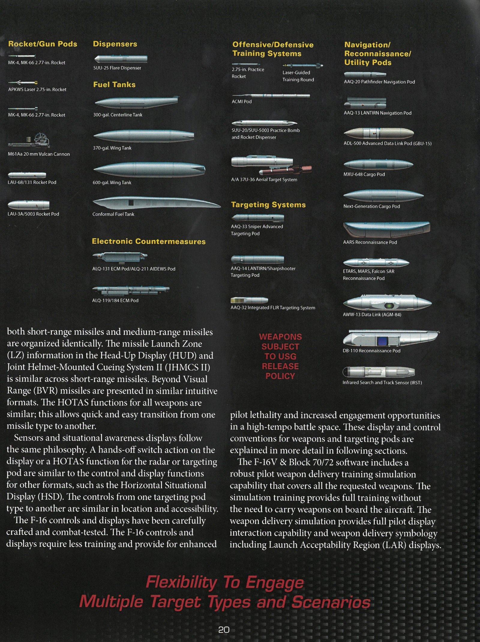 The Moroccan F-16V Viper / Block 72 program - Page 5 2010