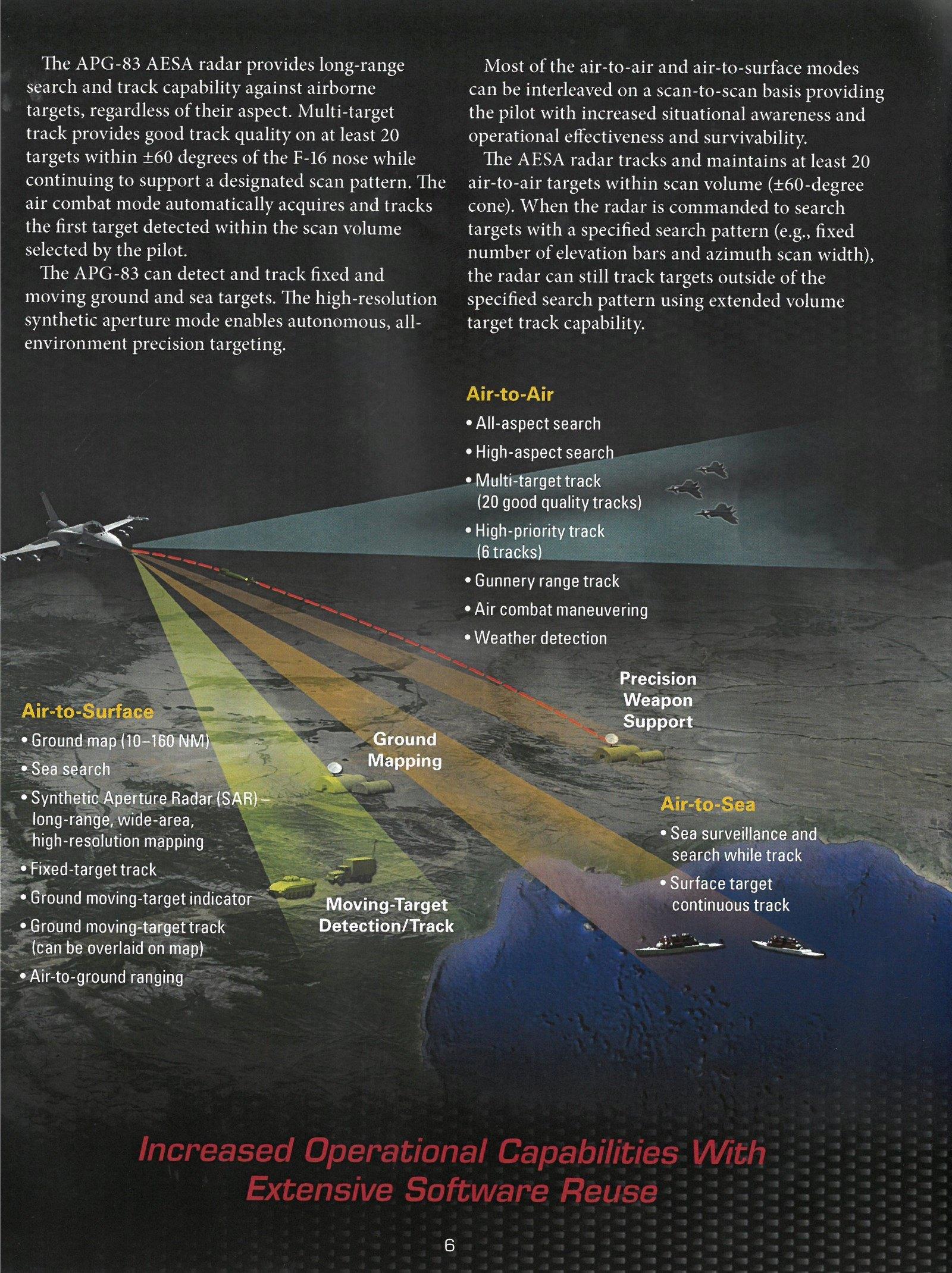 The Moroccan F-16V Viper / Block 72 program - Page 5 610