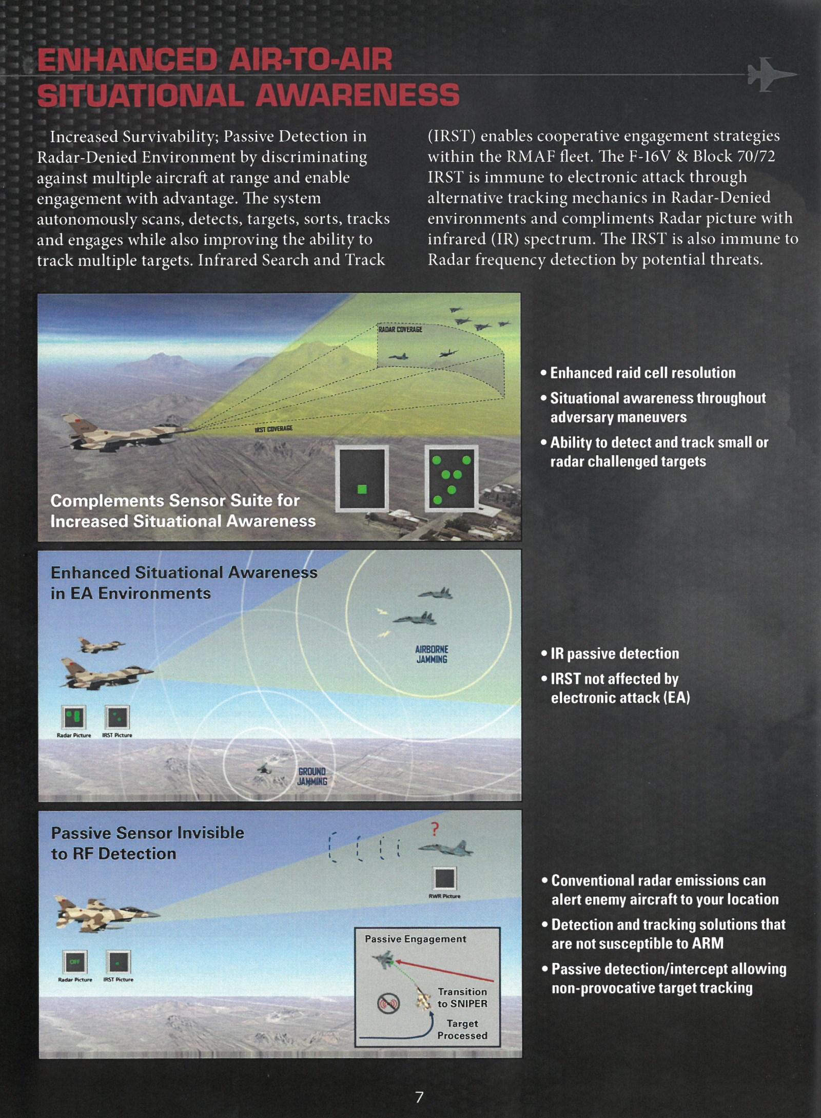 The Moroccan F-16V Viper / Block 72 program - Page 5 710