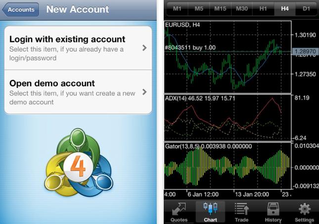 Мобильный трейдинг на Forex Mt4-ip10
