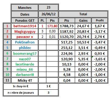 Actu.- GET's Cup (Tournoi) Gets_c20