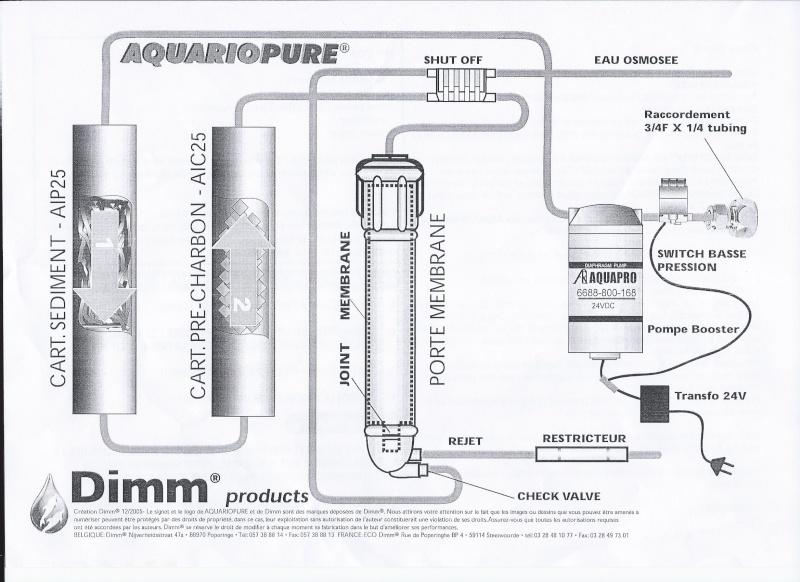 Osmoseur Scan10