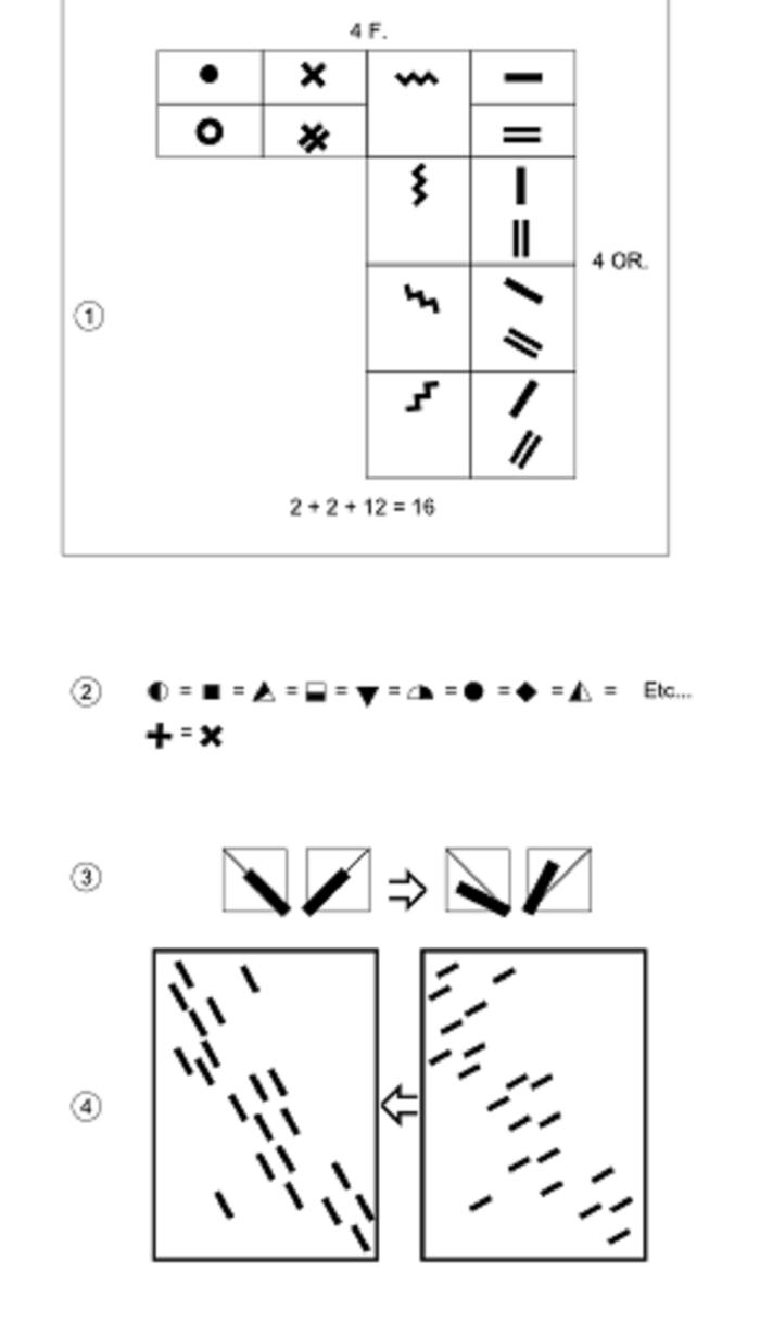 Critique sémiologique et recréation de la carte en SIG = pas d'idée! Symbol10
