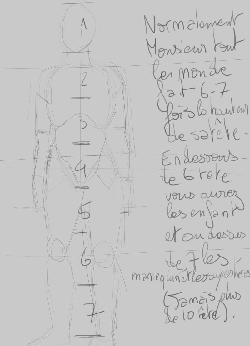 [How to?] Dessiner le corps humain : proportions et conseils de mise en place[by Dexteria] Corps310