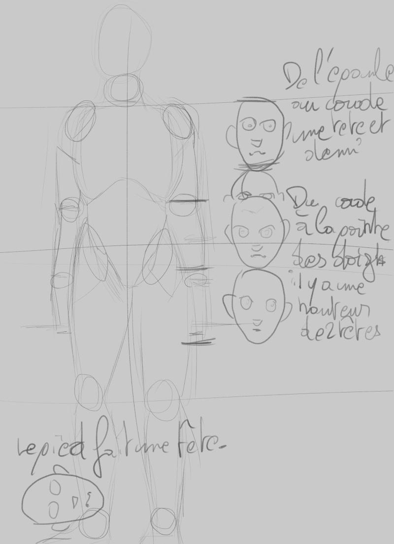 [How to?] Dessiner le corps humain : proportions et conseils de mise en place[by Dexteria] Corps810