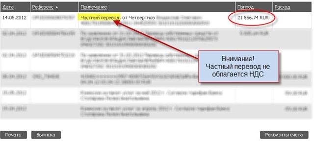 """""""Система МФСС"""" Недельный отчет о мМм-2011 (16.05.12) Ddd20111"""