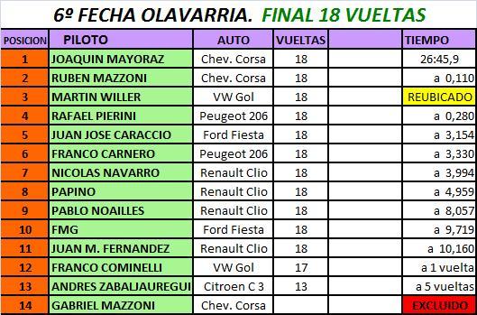 Foro gratis : Copa Saladix - Portal Fi10