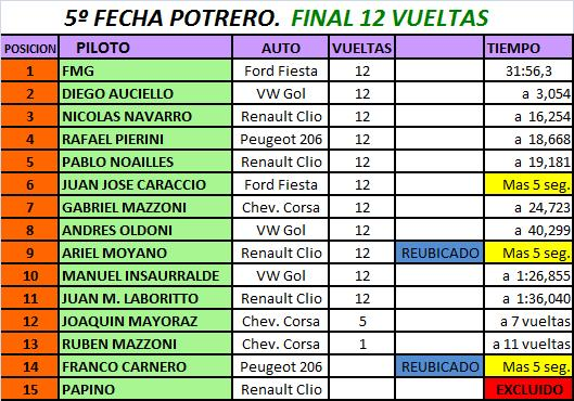 Foro gratis : Copa Saladix - Portal Final11