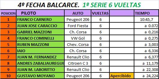 Foro gratis : Copa Saladix - Portal Serie_12
