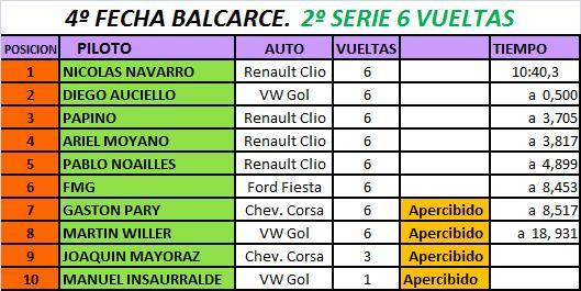 Foro gratis : Copa Saladix - Portal Serie_13