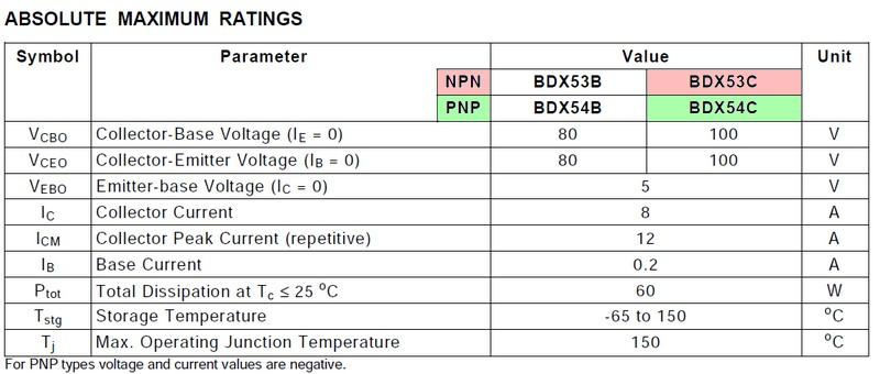Transistor PNP pour logique négative Transi10