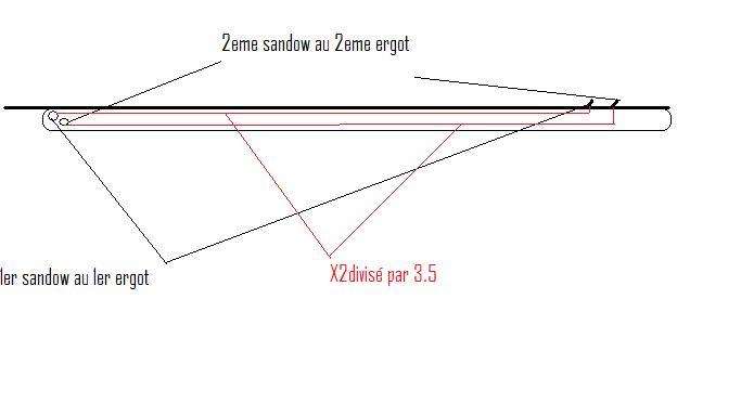 sandow au metre Sans_t10