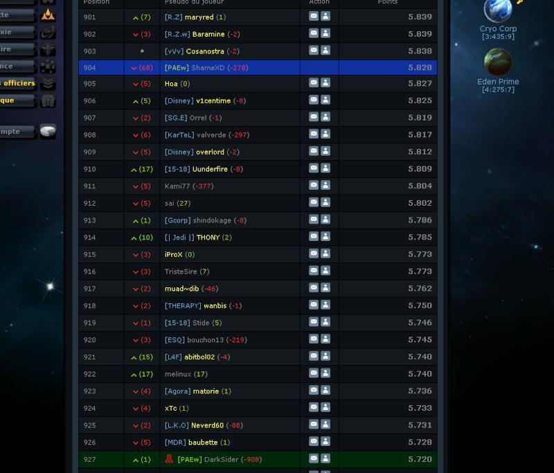 OMG bug au classement je perds 199 places au classement technologique en 15 min Bugcla11