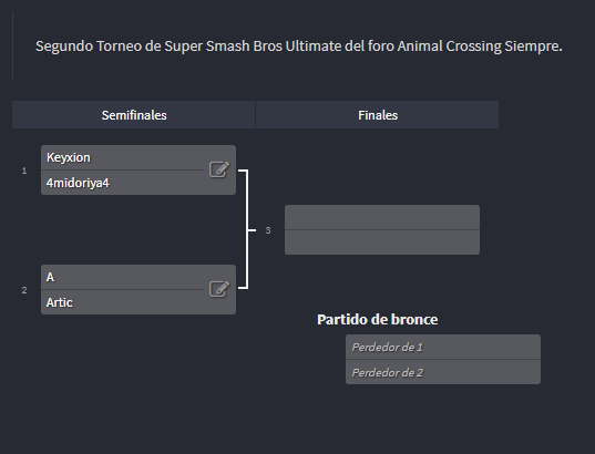 [Torneo] 2do Torneo Super Smash Brothers Ultimate - Página 4 Captur18