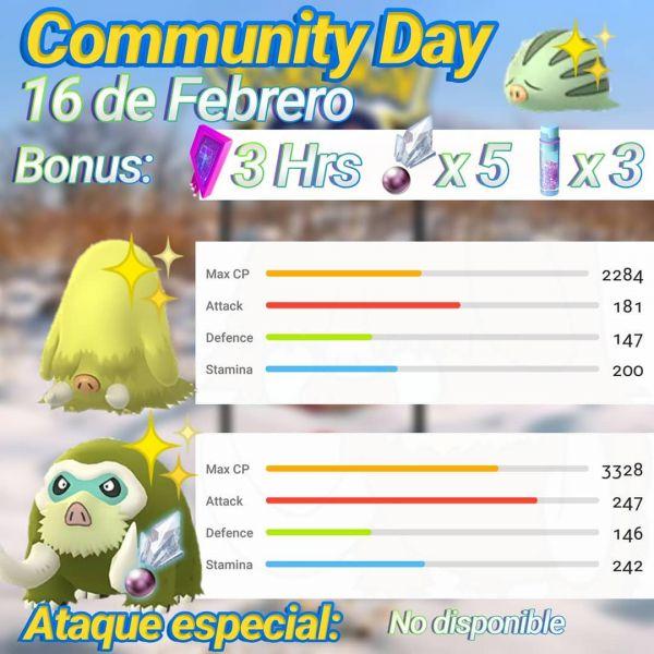 [Pokemon-GO] Día de la Comunidad Febrero 2019 Comday10