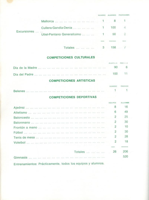 Libro completo de 1974 Terminado 1974_057