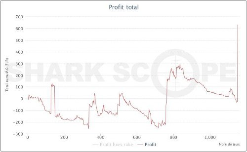 Perf du 03/12/2012 Chart11