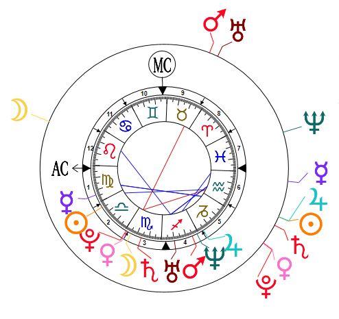 Vénus + Pluton Conjve10