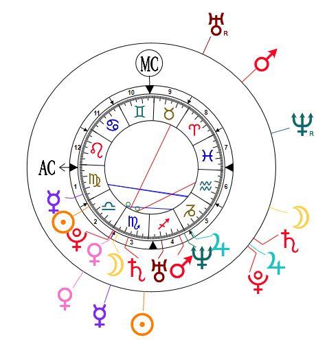 Vénus + Pluton Lune_p10
