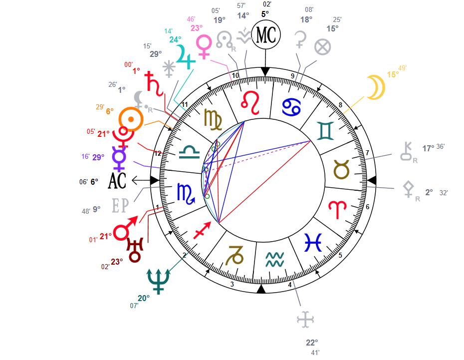 mars - Mars conjoint uranus en M1 scorpion ?? Mars_s10