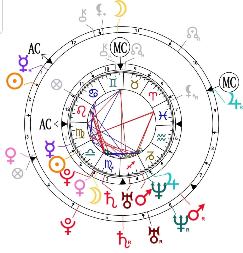 noire - la lune noire en synastrie. - Page 4 Screen11