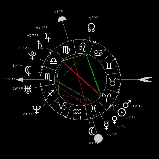 débutante en astro Astro10