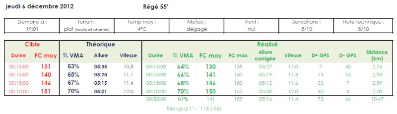 """bladerunner ---) marathon de Nantes 3h06'36"""" : objectif atteint - Page 2 2012-117"""