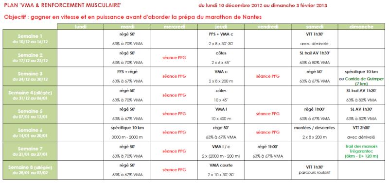 """bladerunner ---) marathon de Nantes 3h06'36"""" : objectif atteint - Page 2 2012-118"""