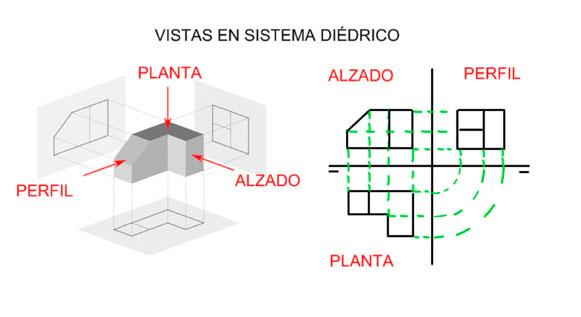 Plantas, Alzados y Secciones