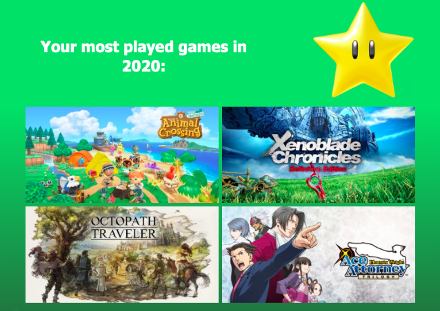 Your 2020 Nintendo Switch Year In Review 1_most10