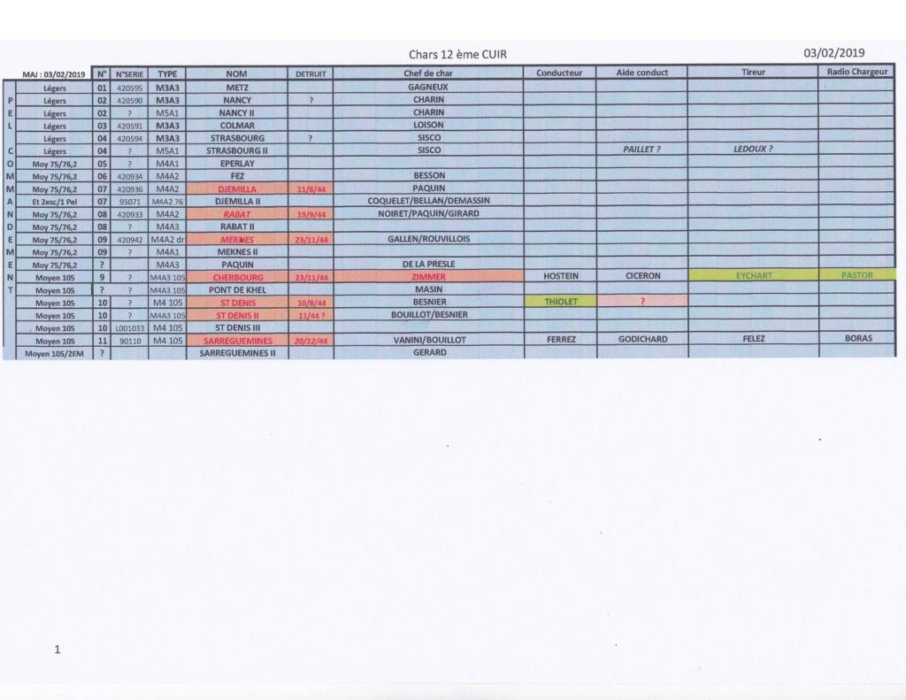 Liste chars/equipage/12 CUIR  MAJ 03/02/19 12_cui10