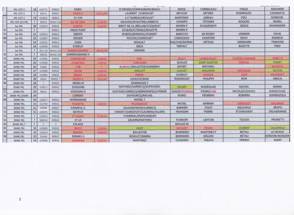 Liste chars/equipage/12 CUIR  MAJ 03/02/19 12_cui11