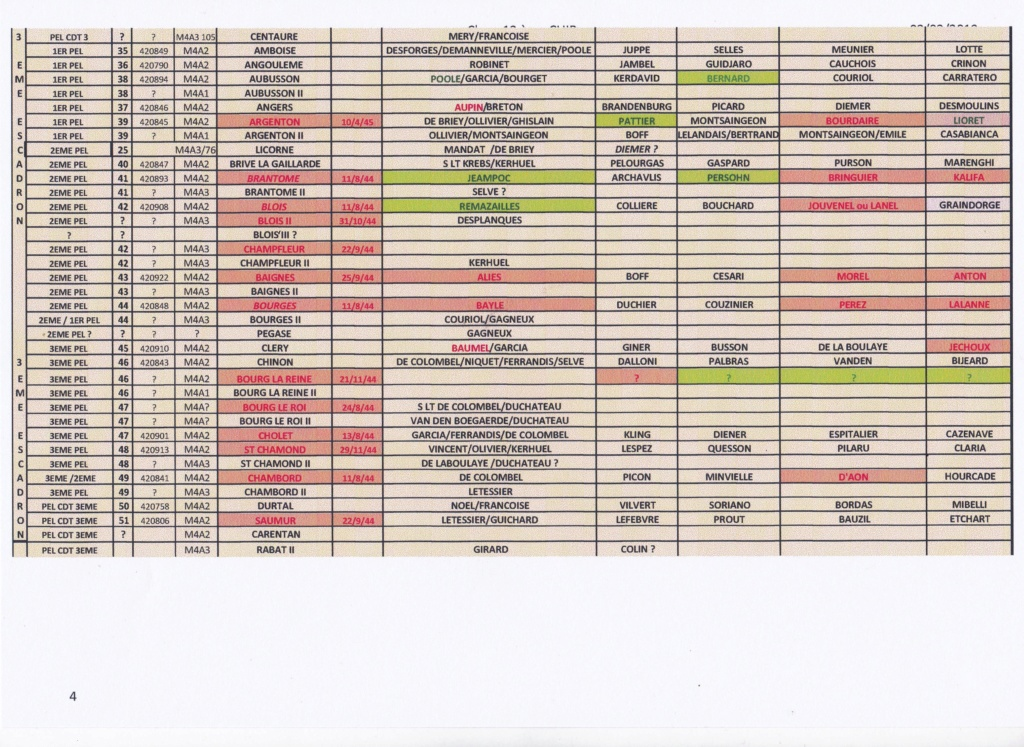 Liste chars/equipage/12 CUIR  MAJ 03/02/19 12_cui13