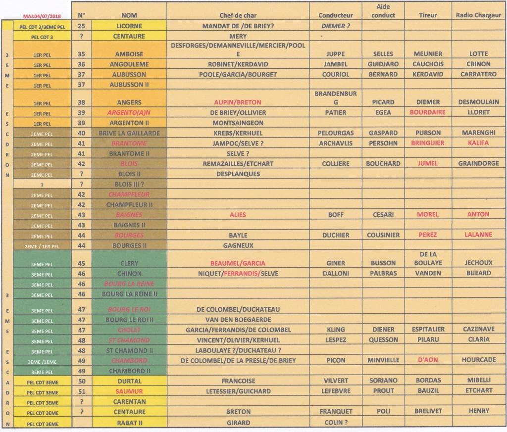 TABLEAU CHARS/EQUIPAGE 2et 3/12EME CUIR (MAJ: 01/10/18) 312_cu12